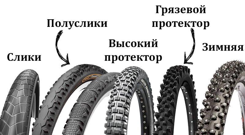 Рисунок велосипедного протектора